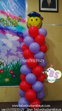 Balon Tiang